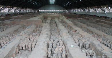 Como visitar os Guerreiros de Terracota (Terracotta Army) – Xian, China